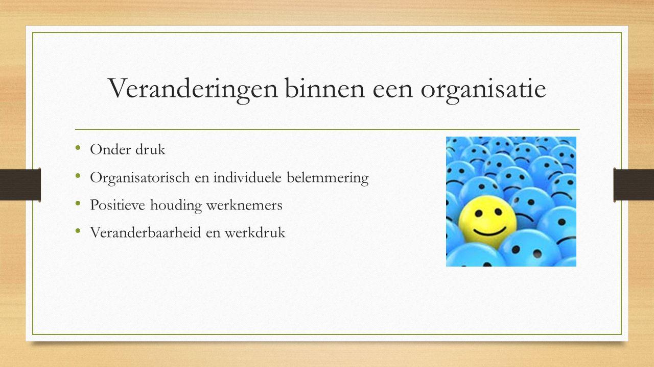 Veranderingen binnen een organisatie Onder druk Organisatorisch en individuele belemmering Positieve houding werknemers Veranderbaarheid en werkdruk