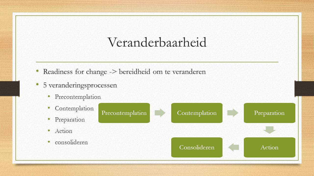 Veranderbaarheid Readiness for change -> bereidheid om te veranderen 5 veranderingsprocessen Precontemplation Contemplation Preparation Action consoli