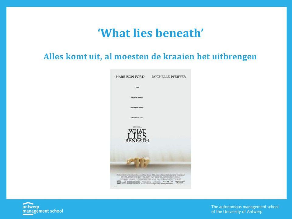 'What lies beneath' Externe audit: was in 81,4% van de gedupeerde organisaties de meest frequente vorm van controle, maar: detecteerde slechts 3% van de gerapporteerde fraudes Bron: ACFE, 2014 Modelfouten.