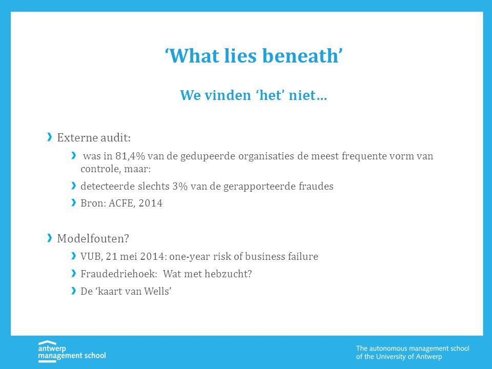 'What lies beneath' … want het …