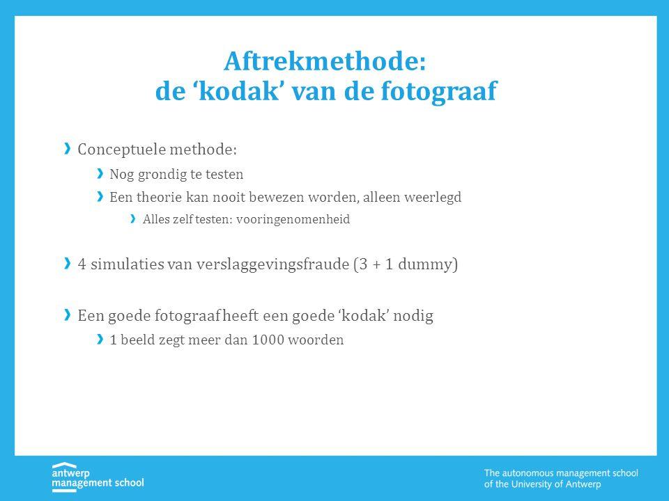Aftrekmethode: de 'kodak' van de fotograaf Conceptuele methode: Nog grondig te testen Een theorie kan nooit bewezen worden, alleen weerlegd Alles zelf