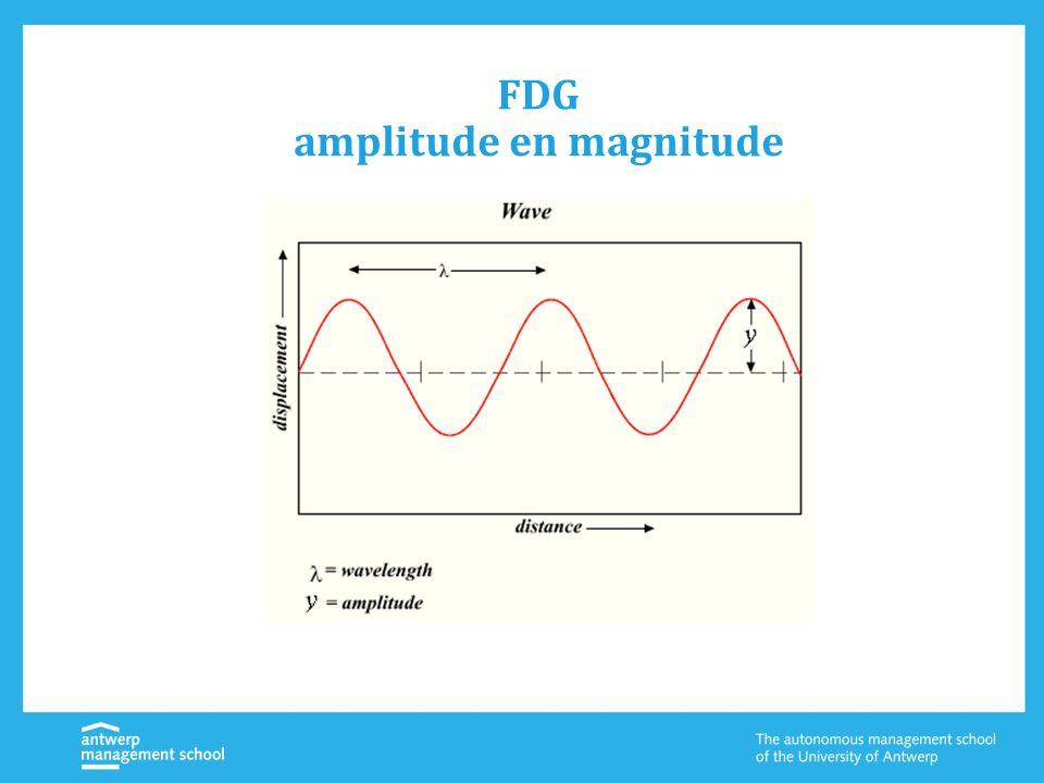 FDG amplitude en magnitude