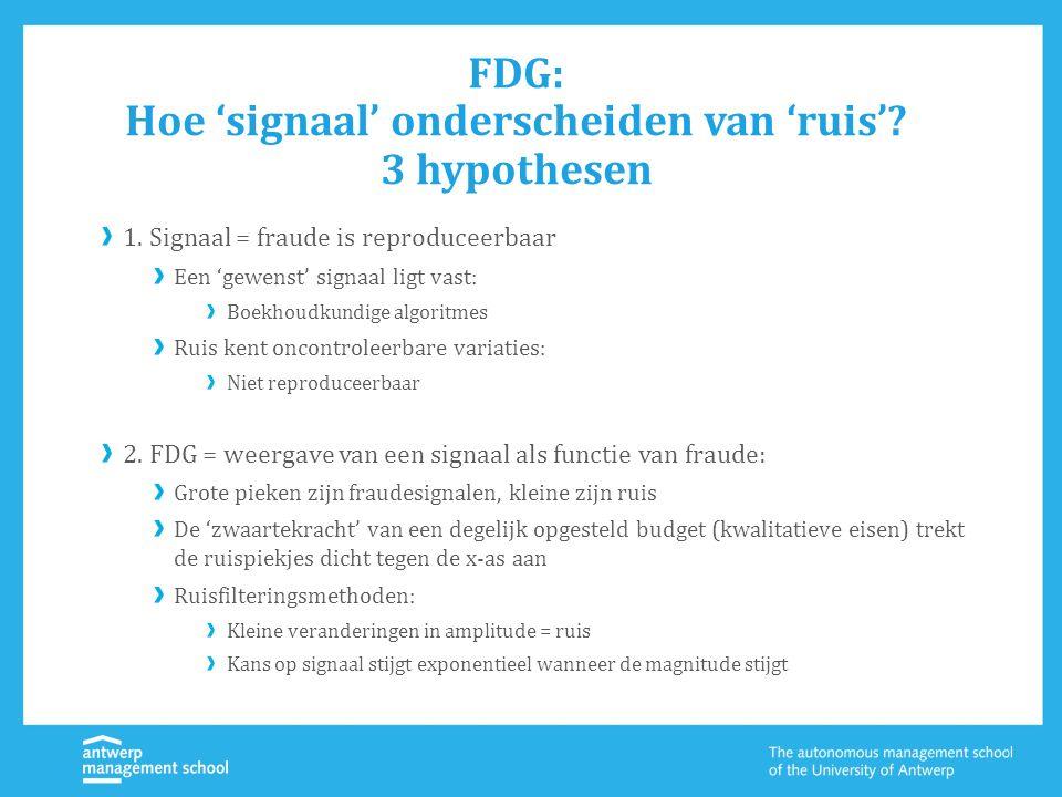 FDG: Hoe 'signaal' onderscheiden van 'ruis'? 3 hypothesen 1. Signaal = fraude is reproduceerbaar Een 'gewenst' signaal ligt vast: Boekhoudkundige algo