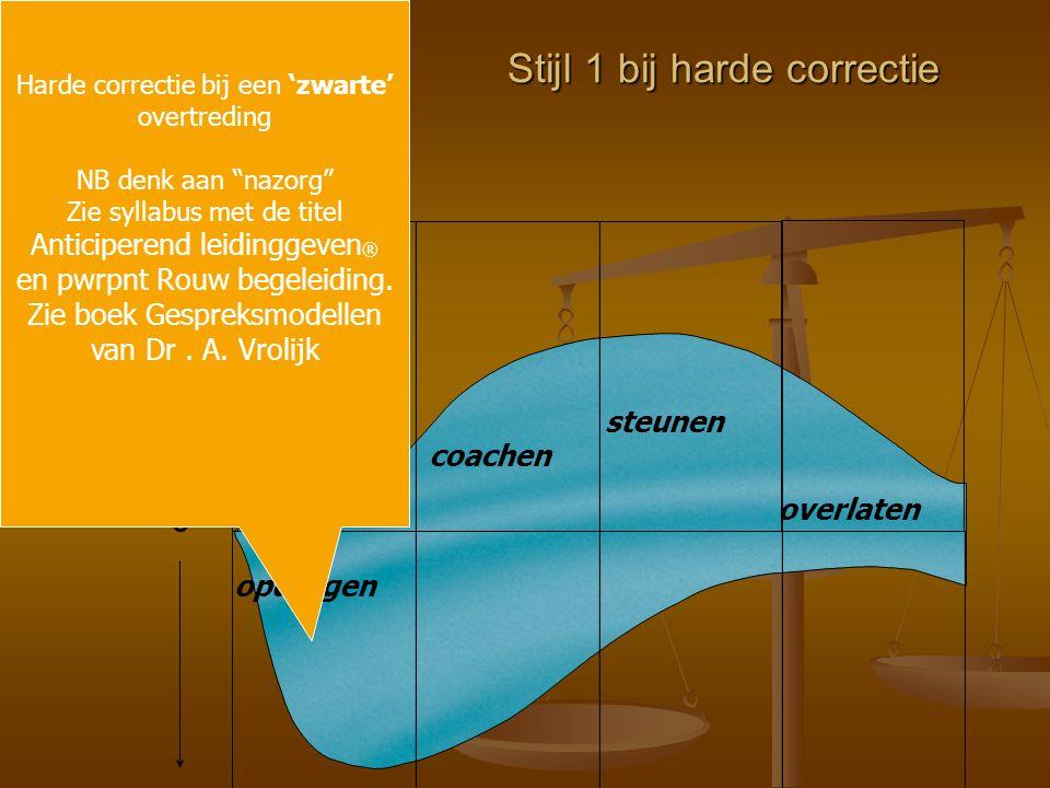 . Stijl 1 bij harde correctie Stijl 1 bij harde correctie coachen steunen overlaten 123 0 Onder- steunen Sturen opdragen 4 Harde correctie bij een 'zw
