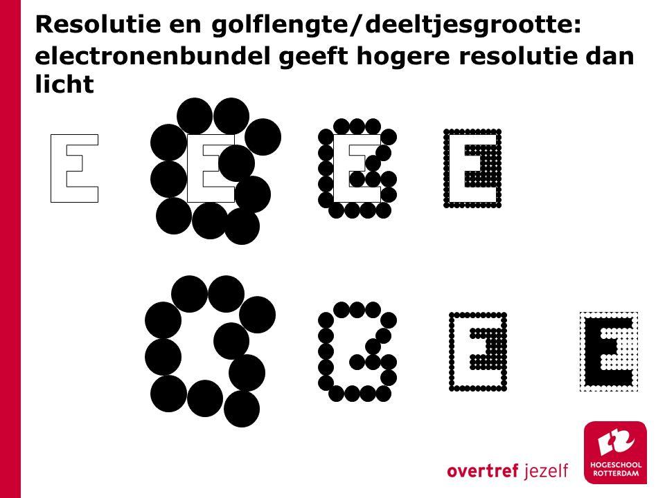 Resolutie en golflengte/deeltjesgrootte: electronenbundel geeft hogere resolutie dan licht