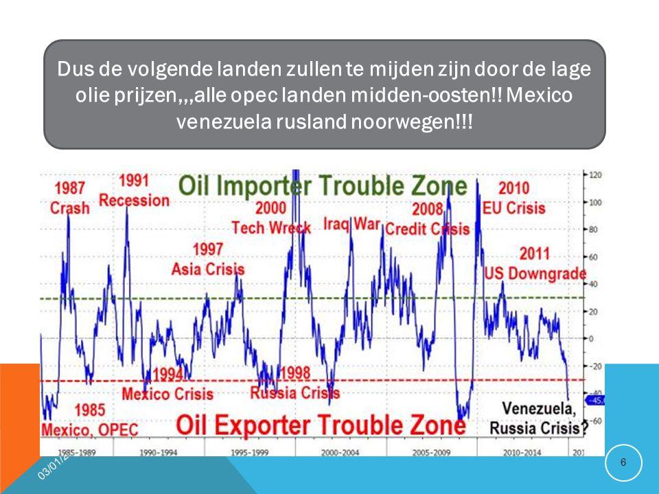 03/01/2016 6 Dus de volgende landen zullen te mijden zijn door de lage olie prijzen,,,alle opec landen midden-oosten!.
