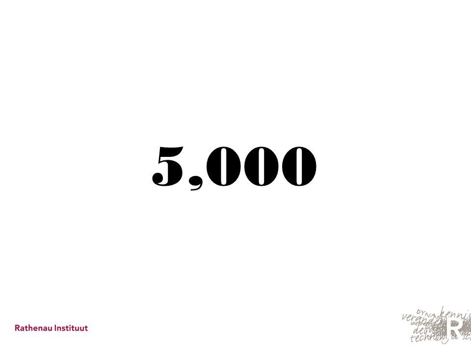 5,000