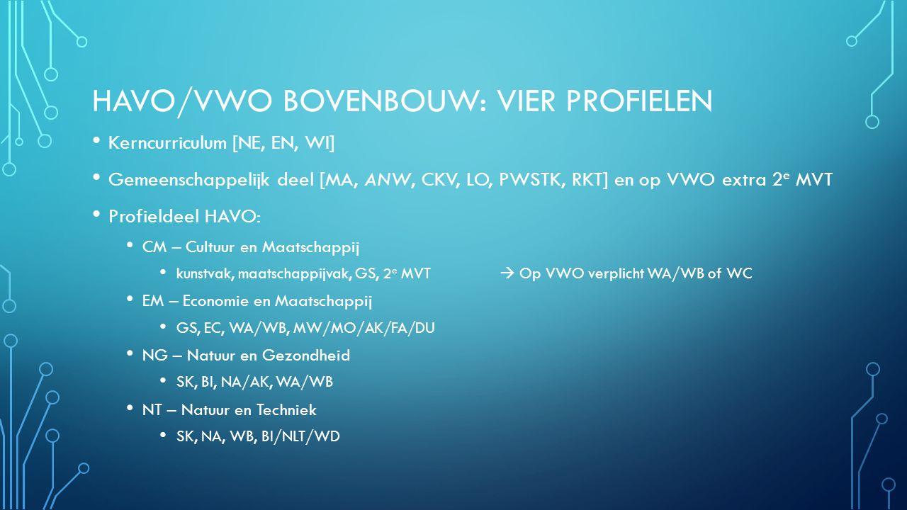 HAVO/VWO BOVENBOUW: VIER PROFIELEN Kerncurriculum [NE, EN, WI] Gemeenschappelijk deel [MA, ANW, CKV, LO, PWSTK, RKT] en op VWO extra 2 e MVT Profieldeel HAVO: CM – Cultuur en Maatschappij kunstvak, maatschappijvak, GS, 2 e MVT  Op VWO verplicht WA/WB of WC EM – Economie en Maatschappij GS, EC, WA/WB, MW/MO/AK/FA/DU NG – Natuur en Gezondheid SK, BI, NA/AK, WA/WB NT – Natuur en Techniek SK, NA, WB, BI/NLT/WD