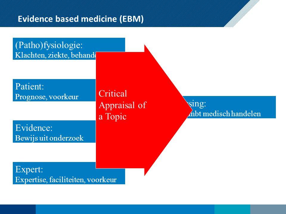 Evidence based medicine (EBM) Patient: Prognose, voorkeur Evidence: Bewijs uit onderzoek Expert: Expertise, faciliteiten, voorkeur Beslissing: Keuze mbt medisch handelen (Patho)fysiologie: Klachten, ziekte, behandeling Critical Appraisal of a Topic