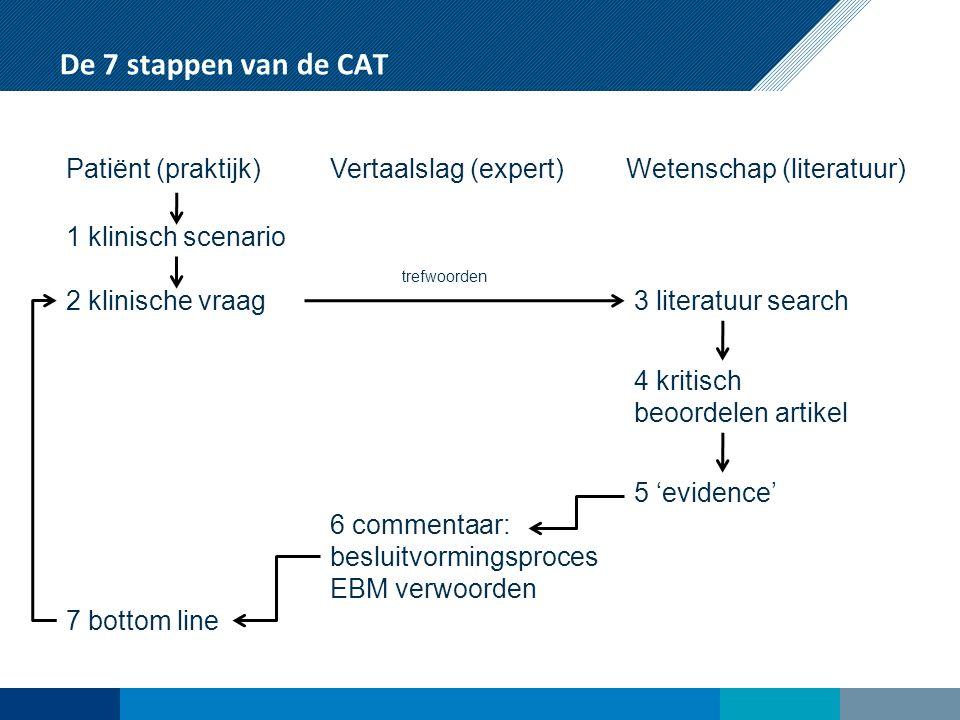 De 7 stappen van de CAT Patiënt (praktijk)Wetenschap (literatuur) 3 literatuur search 1 klinisch scenario 2 klinische vraag 4 kritisch beoordelen artikel 5 'evidence' 6 commentaar: besluitvormingsproces EBM verwoorden 7 bottom line Vertaalslag (expert) trefwoorden