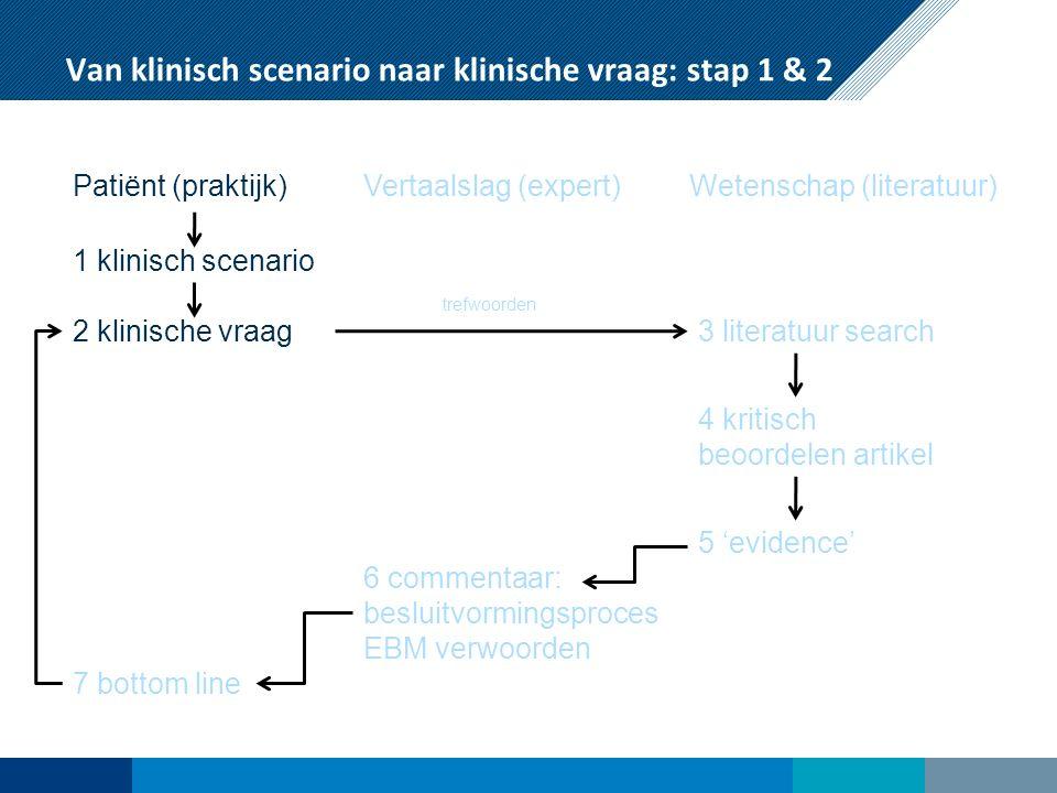Stap 1: het klinisch scenario Een korte en bondige presentatie van de patiënt.