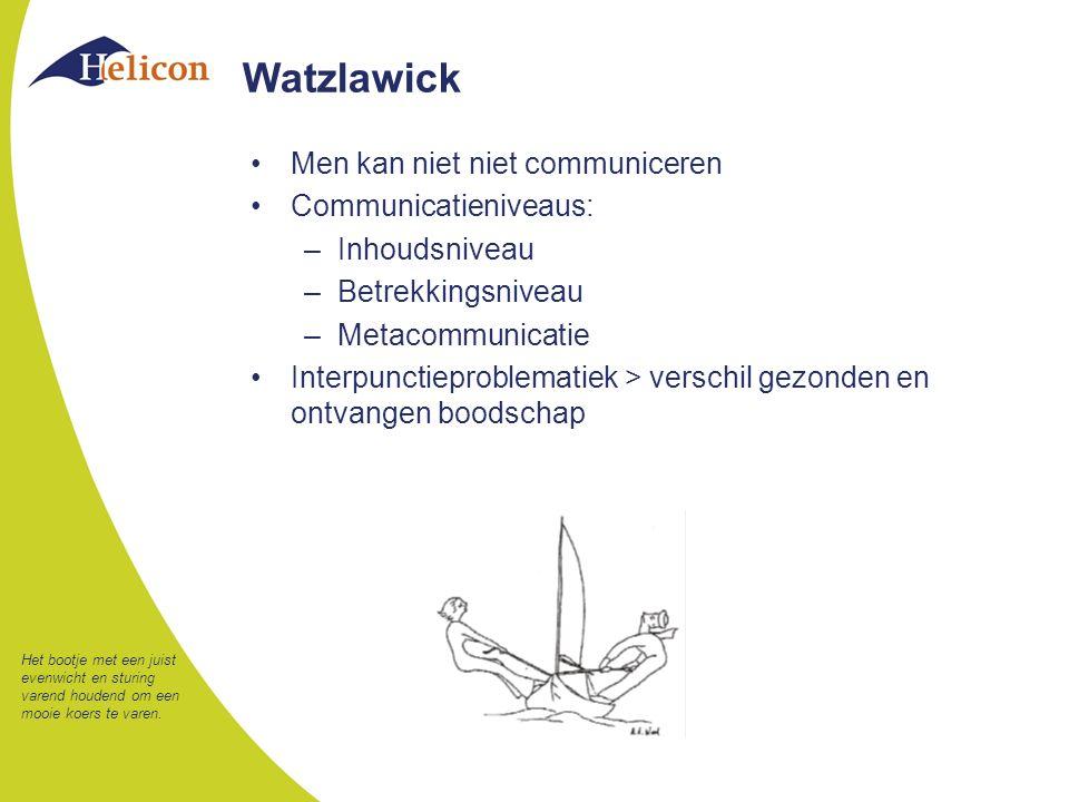 Watzlawick Men kan niet niet communiceren Communicatieniveaus: –Inhoudsniveau –Betrekkingsniveau –Metacommunicatie Interpunctieproblematiek > verschil