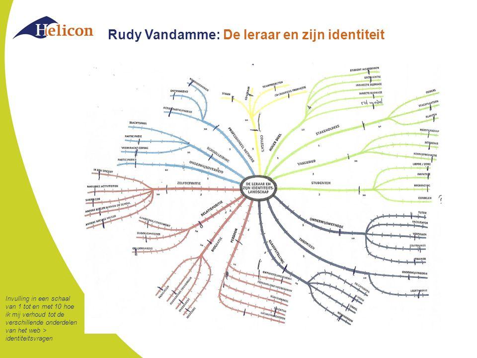 Rudy Vandamme: De leraar en zijn identiteit Invulling in een schaal van 1 tot en met 10 hoe ik mij verhoud tot de verschillende onderdelen van het web