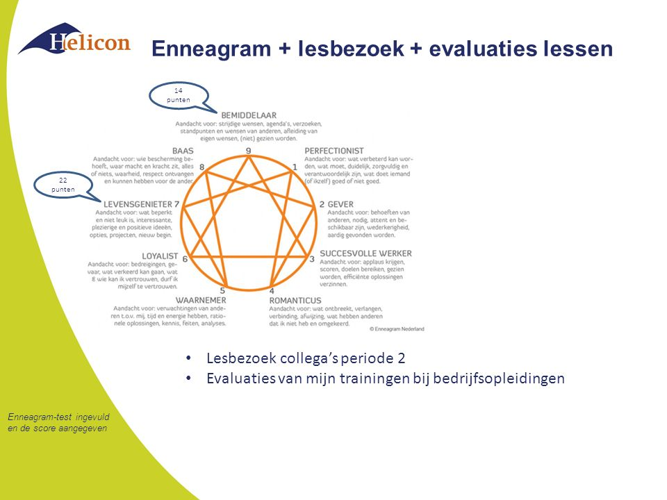 Enneagram + lesbezoek + evaluaties lessen 22 punten 14 punten Lesbezoek collega's periode 2 Evaluaties van mijn trainingen bij bedrijfsopleidingen Enneagram-test ingevuld en de score aangegeven