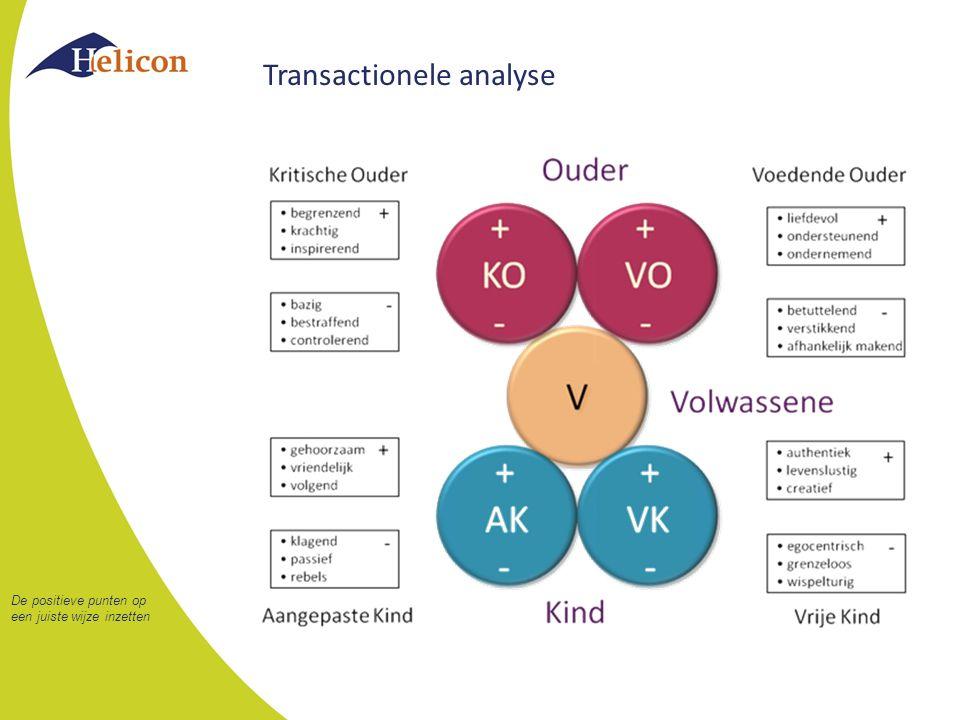 Transactionele analyse De positieve punten op een juiste wijze inzetten