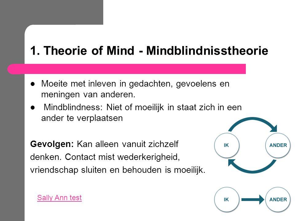 1. Theorie of Mind - Mindblindnisstheorie Moeite met inleven in gedachten, gevoelens en meningen van anderen. Mindblindness: Niet of moeilijk in staat