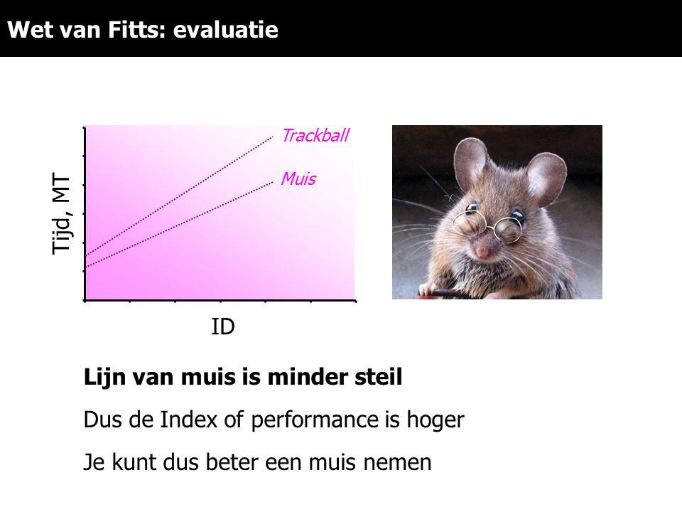 ID Tijd, MT Muis Trackball Lijn van muis is minder steil Dus de Index of performance is hoger Je kunt dus beter een muis nemen Wet van Fitts: evaluatie