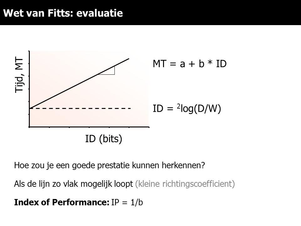 MT = a + b * ID Index of Performance: IP = 1/b ID (bits) Tijd, MT Hoe zou je een goede prestatie kunnen herkennen? Als de lijn zo vlak mogelijk loopt