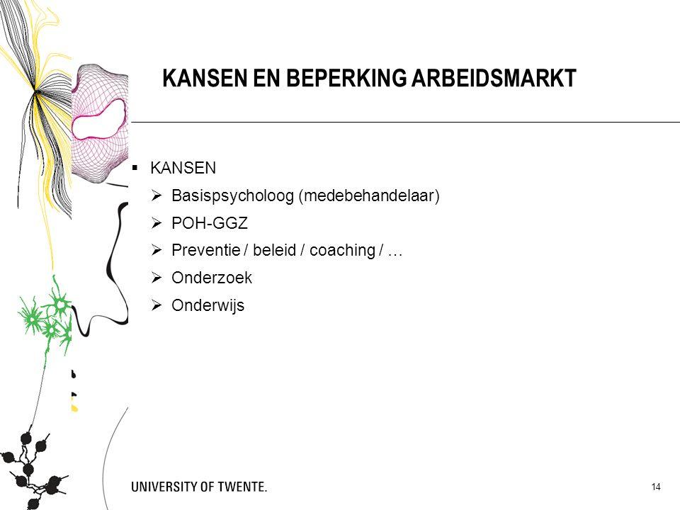 KANSEN  Basispsycholoog (medebehandelaar)  POH-GGZ  Preventie / beleid / coaching / …  Onderzoek  Onderwijs KANSEN EN BEPERKING ARBEIDSMARKT 14