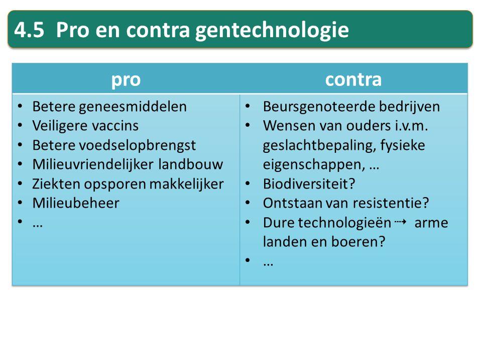 4.5 Pro en contra gentechnologie