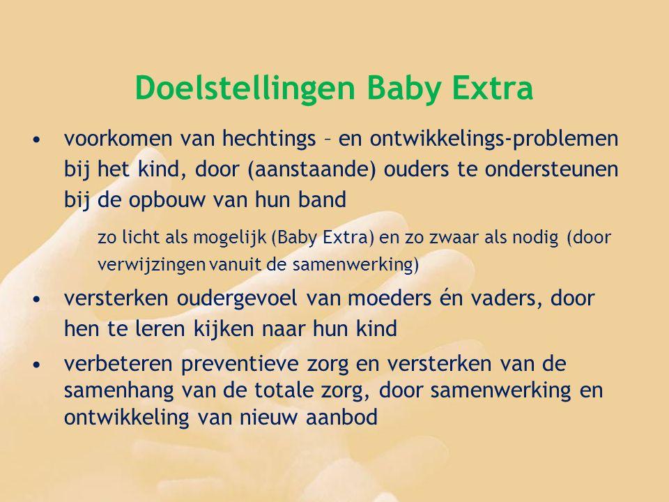 Feit: Kinderen van ouders met psychiatrische problemen lopen risico zelf ook problemen te krijgen Doelstellingen Baby Extra voorkomen van hechtings –