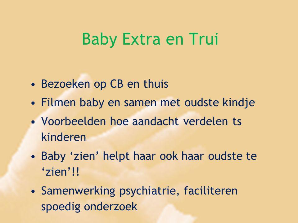 Baby Extra en Trui Bezoeken op CB en thuis Filmen baby en samen met oudste kindje Voorbeelden hoe aandacht verdelen ts kinderen Baby 'zien' helpt haar