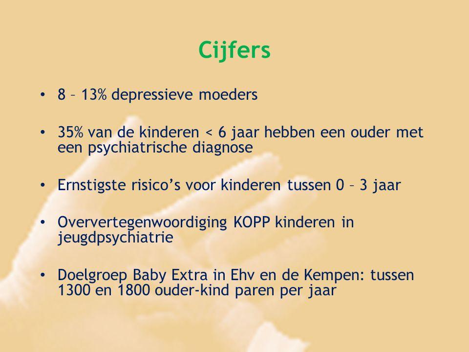 Cijfers 8 – 13% depressieve moeders 35% van de kinderen < 6 jaar hebben een ouder met een psychiatrische diagnose Ernstigste risico's voor kinderen tu
