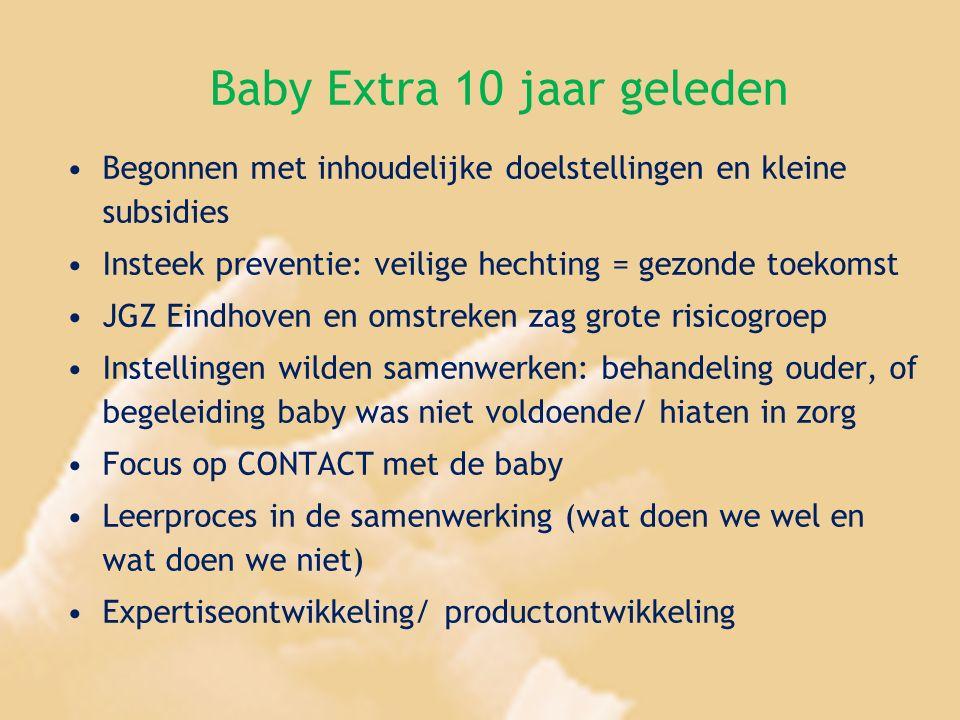 Baby Extra 10 jaar geleden Begonnen met inhoudelijke doelstellingen en kleine subsidies Insteek preventie: veilige hechting = gezonde toekomst JGZ Ein