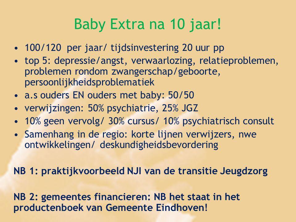 Baby Extra na 10 jaar! 100/120 per jaar/ tijdsinvestering 20 uur pp top 5: depressie/angst, verwaarlozing, relatieproblemen, problemen rondom zwangers