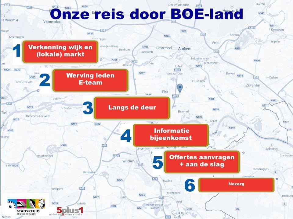 Onze reis door BOE-land