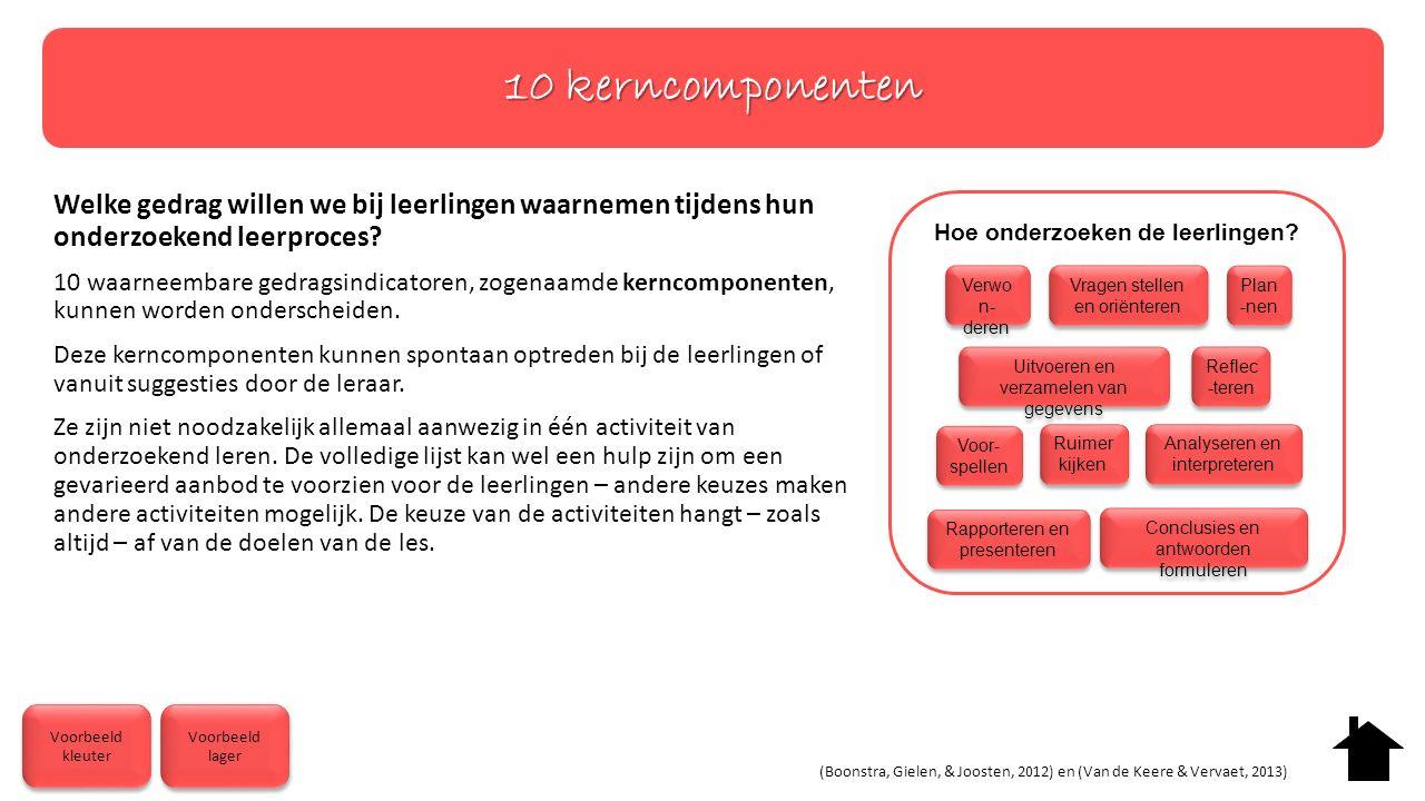 10 kerncomponenten Voorbeeld kleuter Voorbeeld kleuter Welke gedrag willen we bij leerlingen waarnemen tijdens hun onderzoekend leerproces.