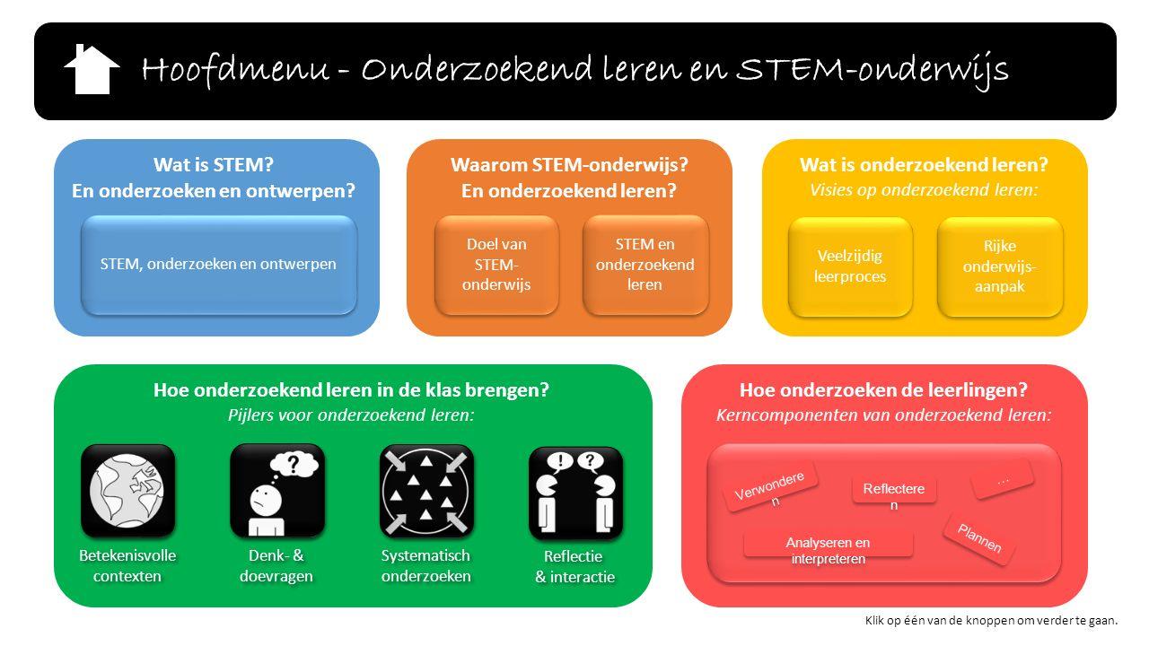 Doel van STEM-geletterdheid: weloverwogen beslissingen nemen om problemen op te lossen en/of nieuwe producten/processen te creëren.