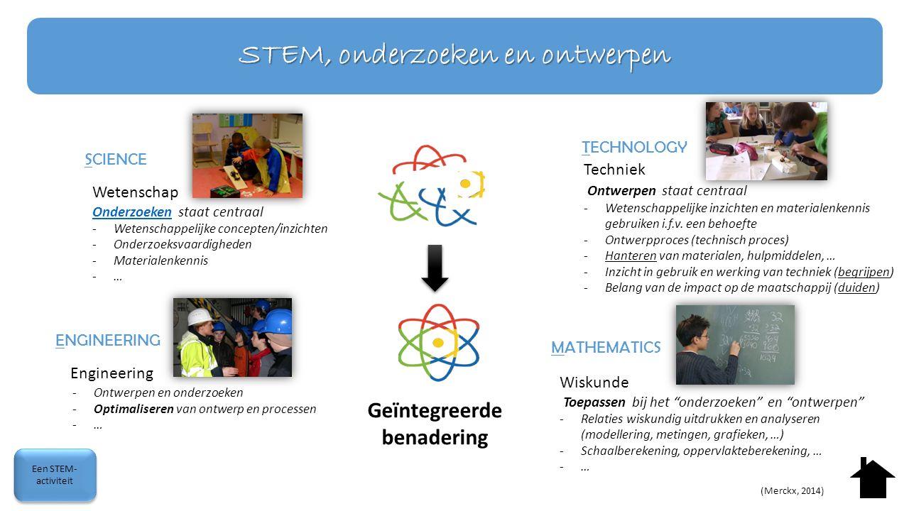 STEM, onderzoeken en ontwerpen Nog een voorbeeld Nog een voorbeeld Terug naar overzicht STEM Terug naar overzicht STEM Zijn dit STEM-activiteiten.