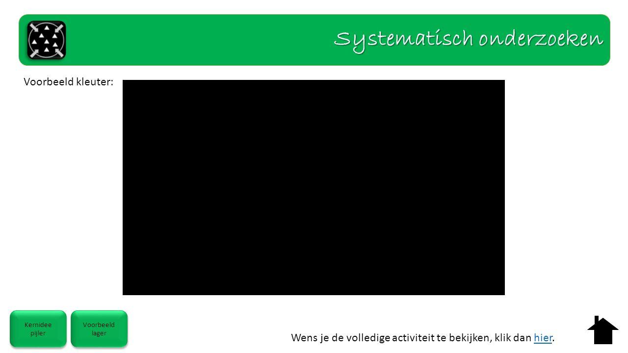Kernidee pijler Kernidee pijler Voorbeeld lager Voorbeeld lager Voorbeeld kleuter: Wens je de volledige activiteit te bekijken, klik dan hier.hier Systematisch onderzoeken