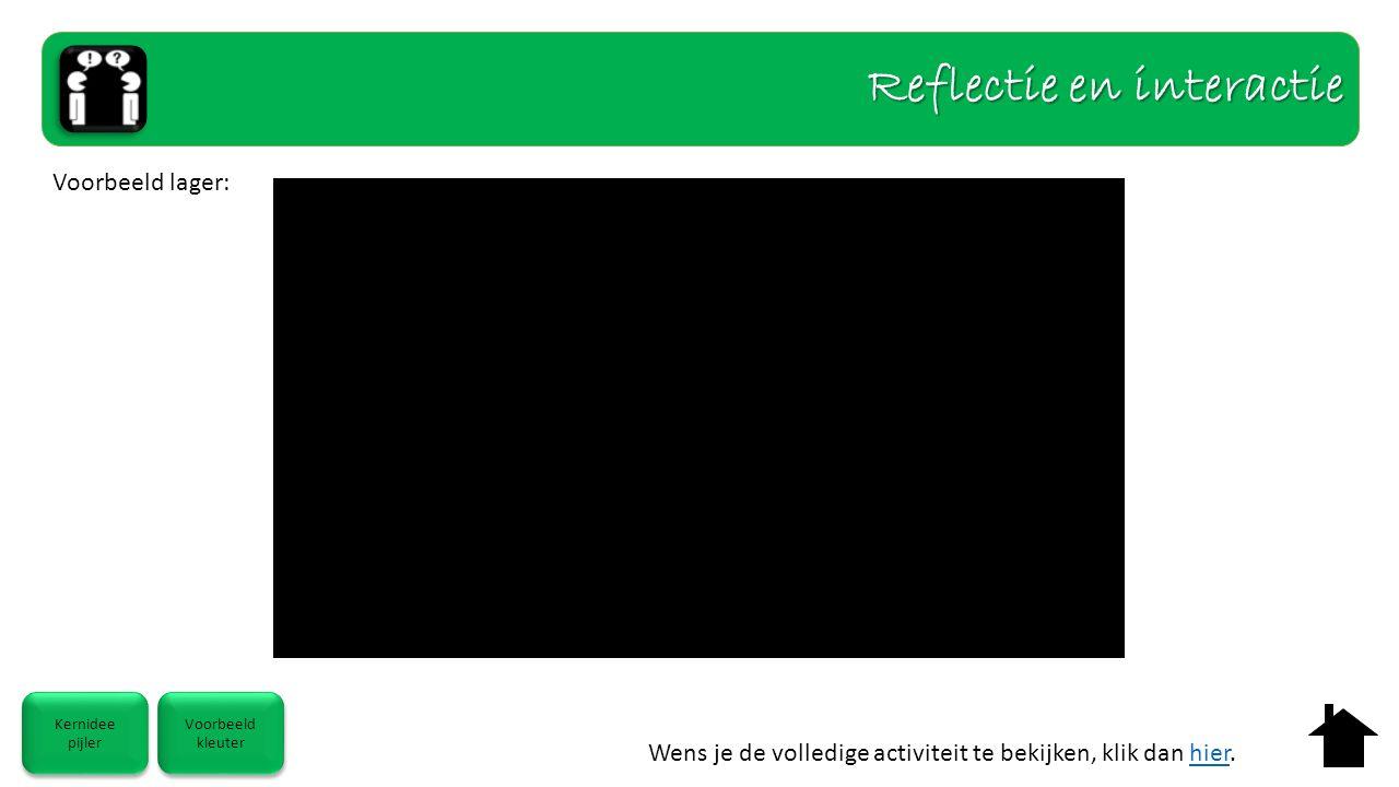Reflectie en interactie Wens je de volledige activiteit te bekijken, klik dan hier.hier Voorbeeld lager: Kernidee pijler Kernidee pijler Voorbeeld kleuter Voorbeeld kleuter