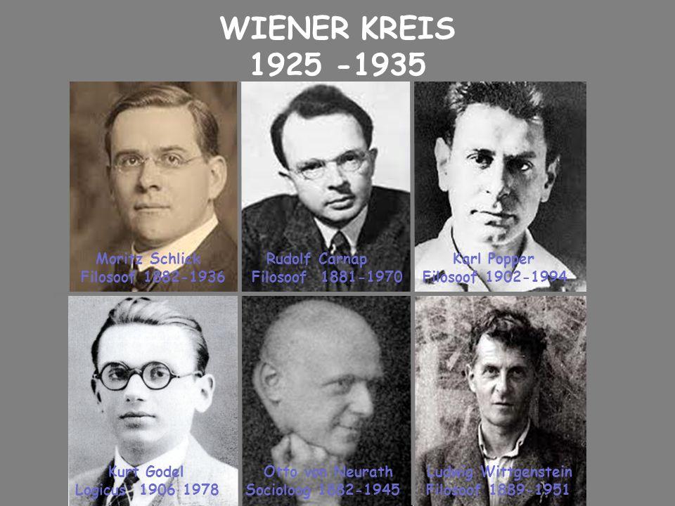 WIENER KREIS 1925 -1935 1900 Wenen centrum van Wetenschap en Kunst 1919 WO I Oostenrijk-Hongarije verdwijnt 1925 Reactionaire achteruitgangssfeer Inte