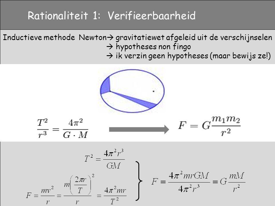 Rationaliteit 1: Verifieerbaarheid Inductieve methode Newton  gravitatiewet afgeleid uit de verschijnselen  hypotheses non fingo  ik verzin geen hy