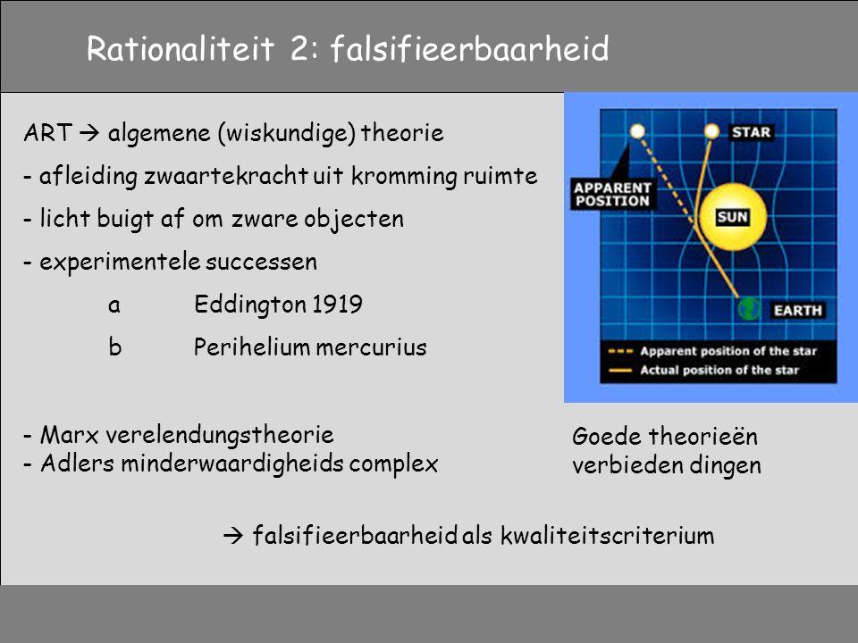 Rationaliteit 2: falsifieerbaarheid - Marx verelendungstheorie - Adlers minderwaardigheids complex ART  algemene (wiskundige) theorie - afleiding zwa