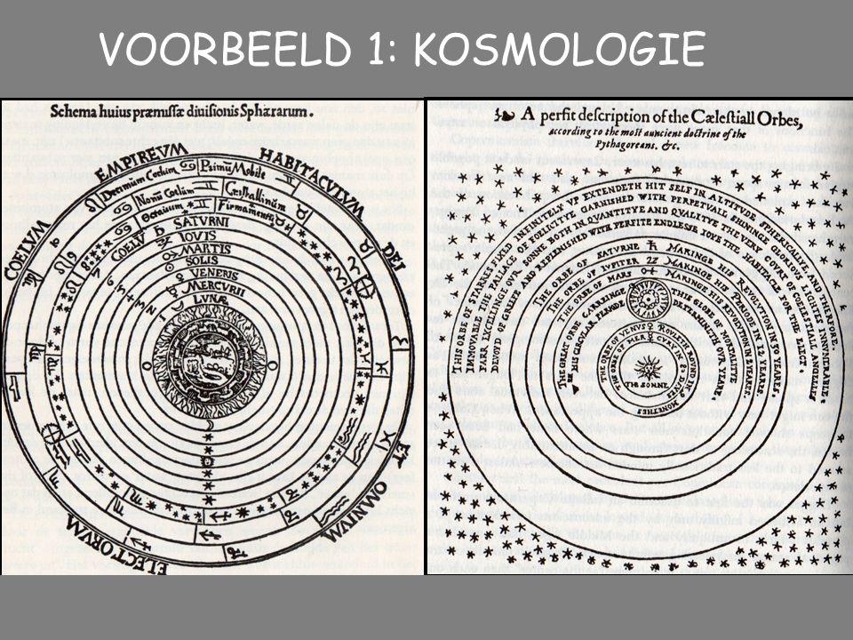 FALISIFIEERBAARHEID Preparadigmatische periode Paradigma 1Paradigma 2Paradigma 3 revolutie VOORBEELD 1: KOSMOLOGIE Pre-paradigmatsiche periode Grieken