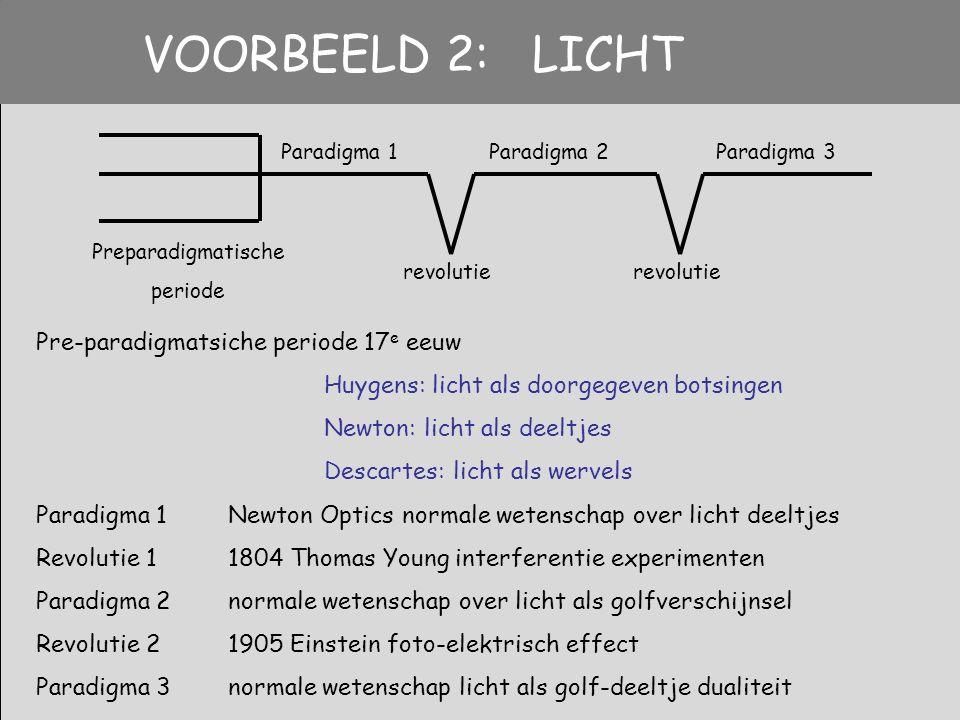 VOORBEELD 2: LICHT Pre-paradigmatsiche periode 17 e eeuw Huygens: licht als doorgegeven botsingen Newton: licht als deeltjes Descartes: licht als werv