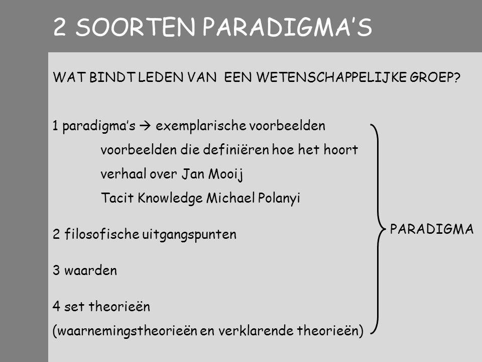 2 SOORTEN PARADIGMA'S WAT BINDT LEDEN VAN EEN WETENSCHAPPELIJKE GROEP? 1 paradigma's  exemplarische voorbeelden voorbeelden die definiëren hoe het ho