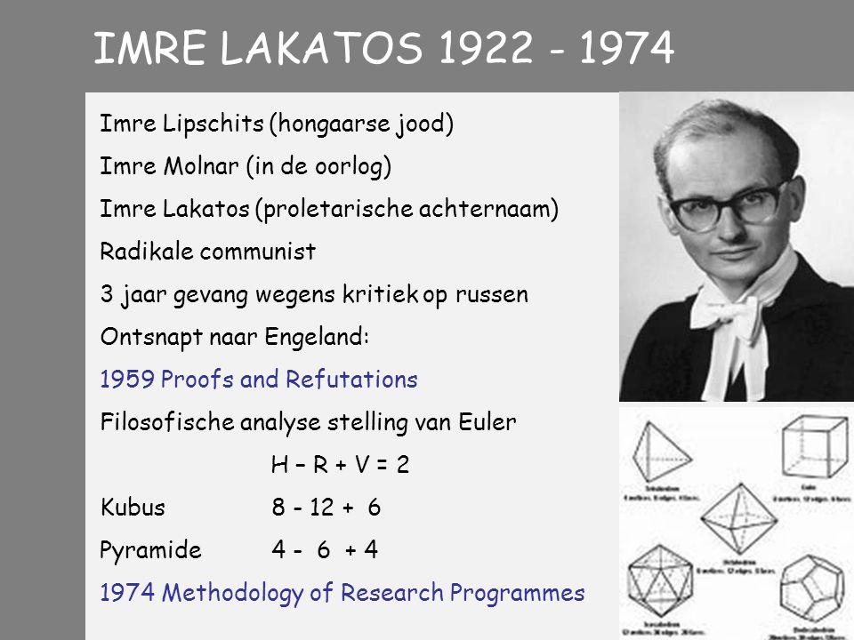 Imre Lipschits (hongaarse jood) Imre Molnar (in de oorlog) Imre Lakatos (proletarische achternaam) Radikale communist 3 jaar gevang wegens kritiek op