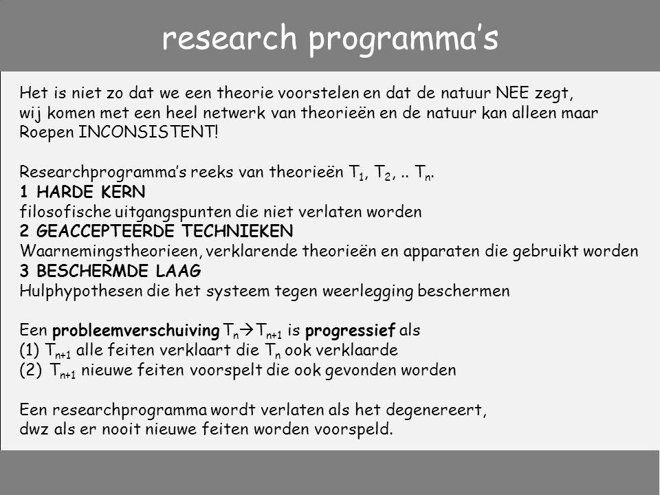 research programma's Het is niet zo dat we een theorie voorstelen en dat de natuur NEE zegt, wij komen met een heel netwerk van theorieën en de natuur