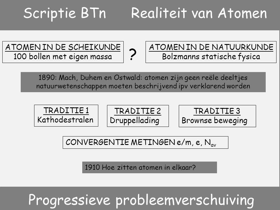 1890: Mach, Duhem en Ostwald: atomen zijn geen reële deeltjes natuurwetenschappen moeten beschrijvend ipv verklarend worden TRADITIE 1 Kathodestralen