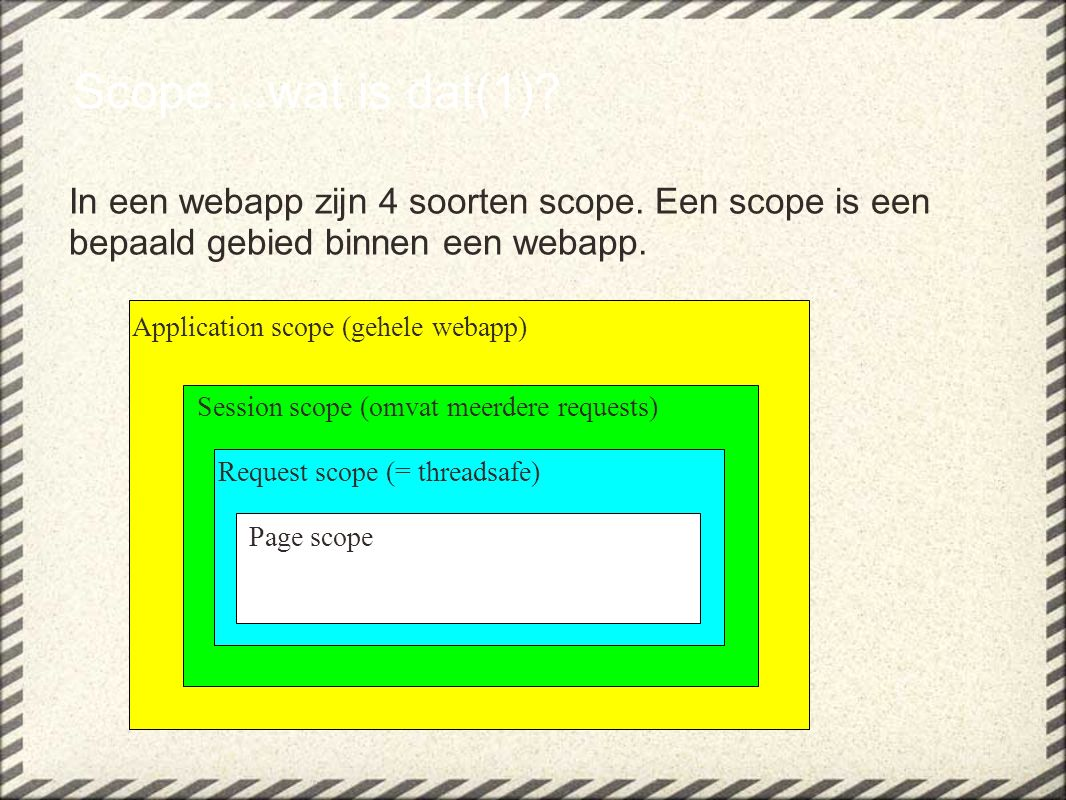 Scope....wat is dat(1).In een webapp zijn 4 soorten scope.