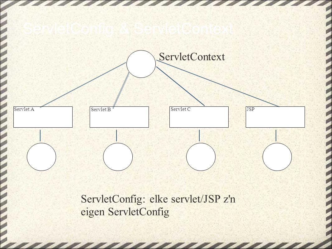 ServletConfig & ServletContext ServletContext ServletConfig: elke servlet/JSP z'n eigen ServletConfig Servlet A Servlet B Servlet CJSP