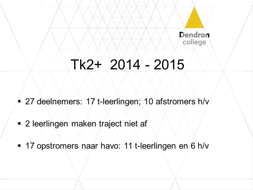 Tk2+ 2014 - 2015  27 deelnemers: 17 t-leerlingen; 10 afstromers h/v  2 leerlingen maken traject niet af  17 opstromers naar havo: 11 t-leerlingen en 6 h/v