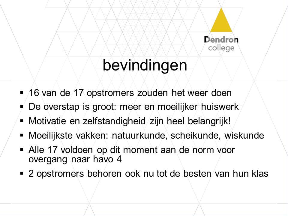 bevindingen  16 van de 17 opstromers zouden het weer doen  De overstap is groot: meer en moeilijker huiswerk  Motivatie en zelfstandigheid zijn heel belangrijk.