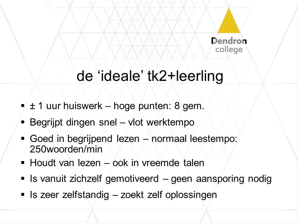 de 'ideale' tk2+leerling  ± 1 uur huiswerk – hoge punten: 8 gem.