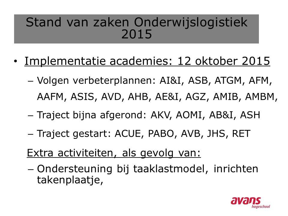 Stand van zaken Onderwijslogistiek 2015 Implementatie academies: 12 oktober 2015 – Volgen verbeterplannen: AI&I, ASB, ATGM, AFM, AAFM, ASIS, AVD, AHB, AE&I, AGZ, AMIB, AMBM, – Traject bijna afgerond: AKV, AOMI, AB&I, ASH – Traject gestart: ACUE, PABO, AVB, JHS, RET Extra activiteiten, als gevolg van: – Ondersteuning bij taaklastmodel, inrichten takenplaatje,